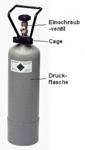 CO²-Flasche 2kg